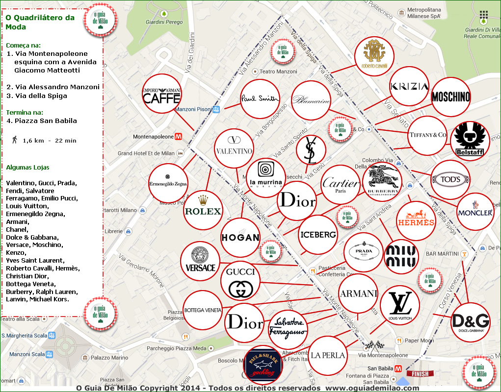 Percurso quadrilátero da moda em Milão e lojas