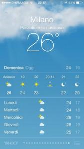 Previsão do tempo em Milão