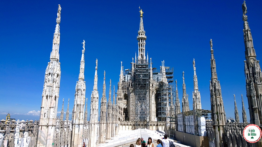 Quanto um turista gasta por dia em Milão